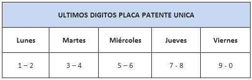 restriccion patentes